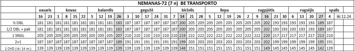 NEMANAS 72 (7 n) BE TRANSPORTO