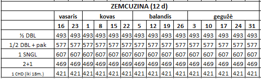 ZEMCUZINA (12 d)