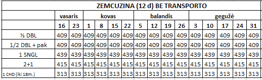 ZEMCUZINA (12 d) BE TRANSPORTO